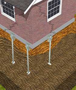 Empire Piers | Residential Underpinning Solutions
